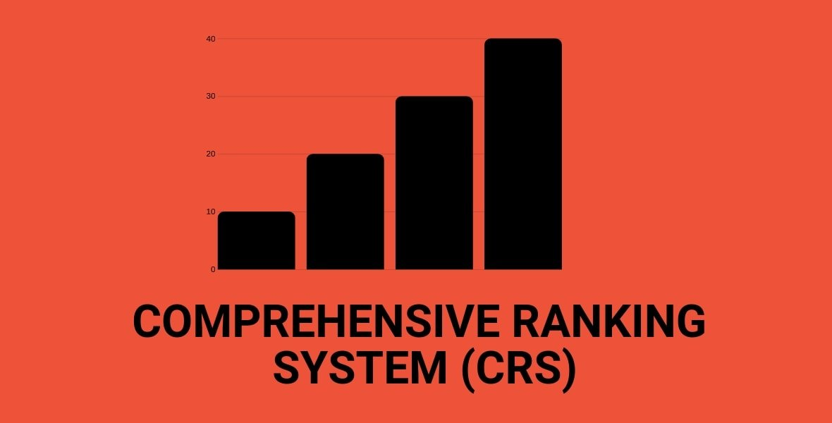 Canada Express Entry Criteria – Comprehensive Ranking System (CRS)