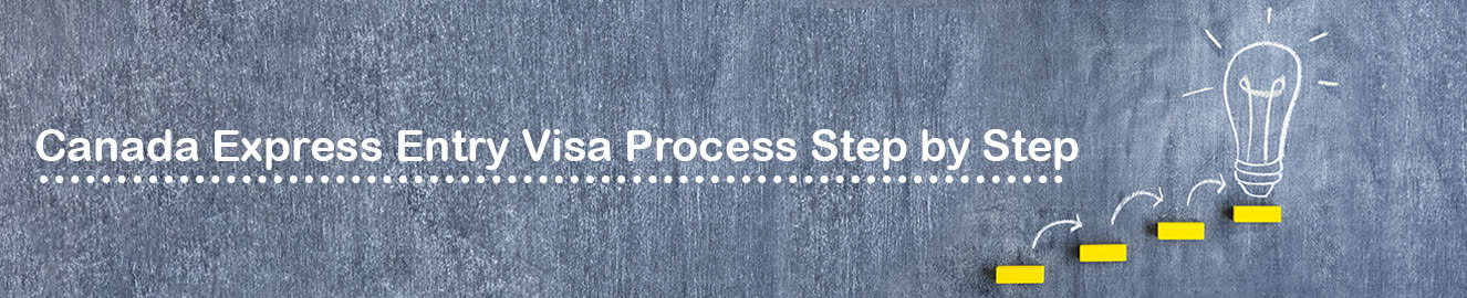 Canada Express Entry Process Step by Step from India 2019