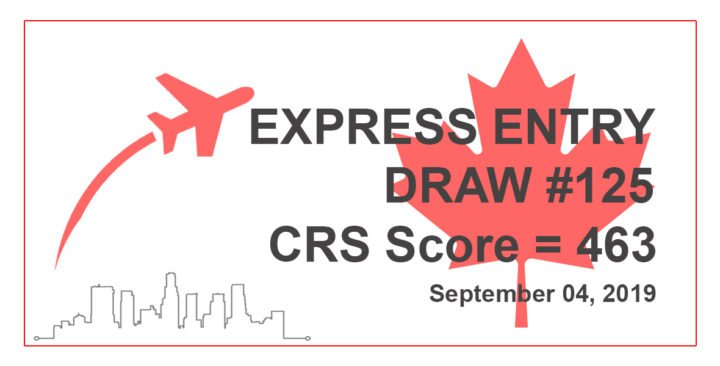 Canada New Express Entry draw – 4th September 2019