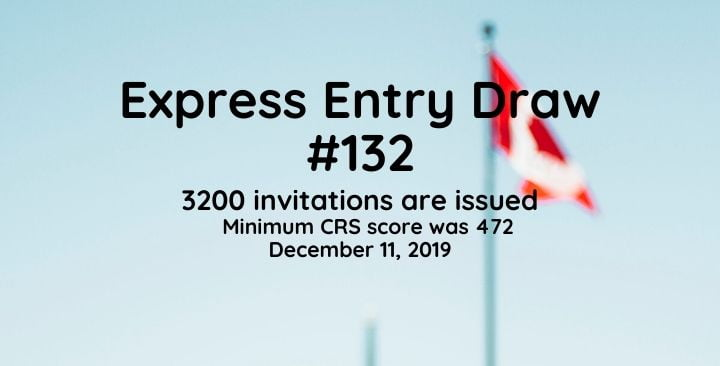 Express Entry draw invites 3,200 Express Entry Candidates to apply for Canadian Permanent residence