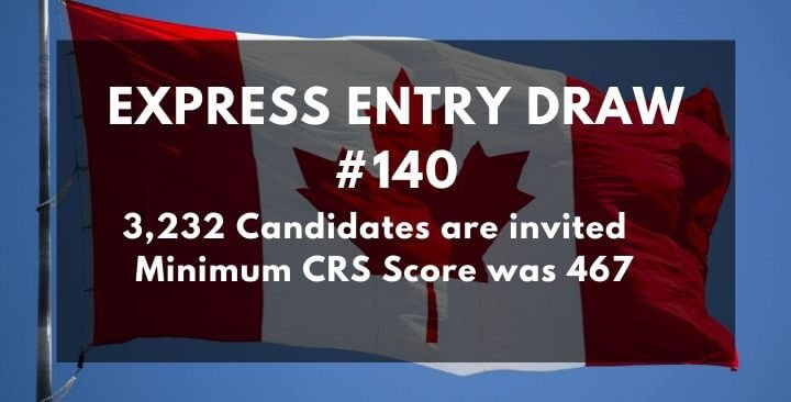 Second Express Entry draw in five days invites candidates with CRS as low as 467
